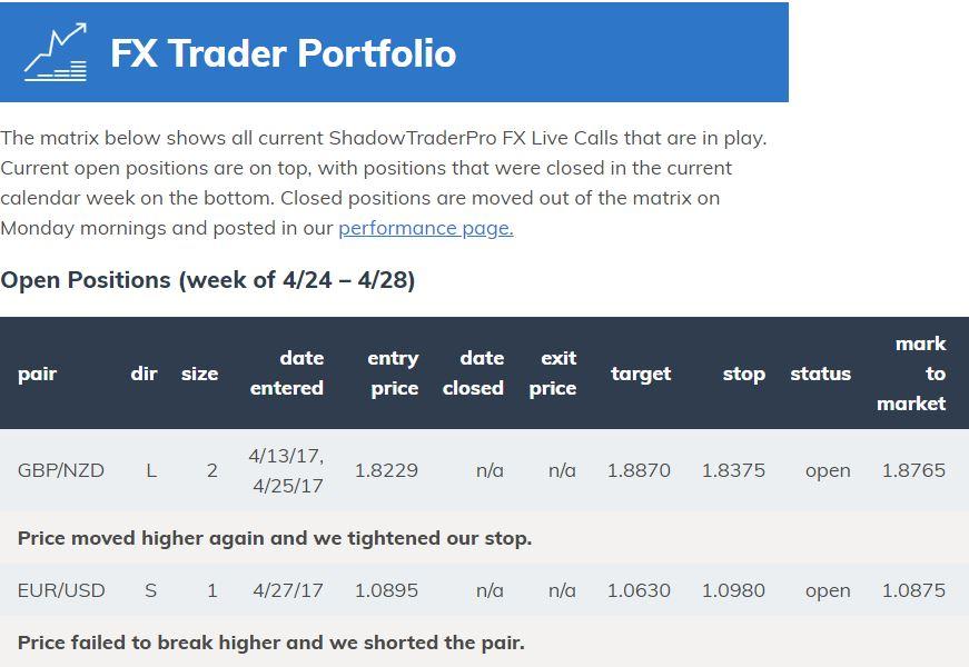 ShadowTrader FX Trader