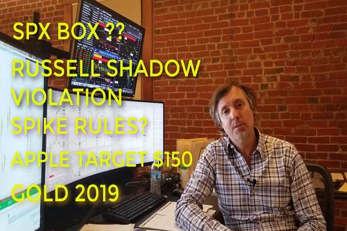 Peter Reznicek of ShadowTrader.net