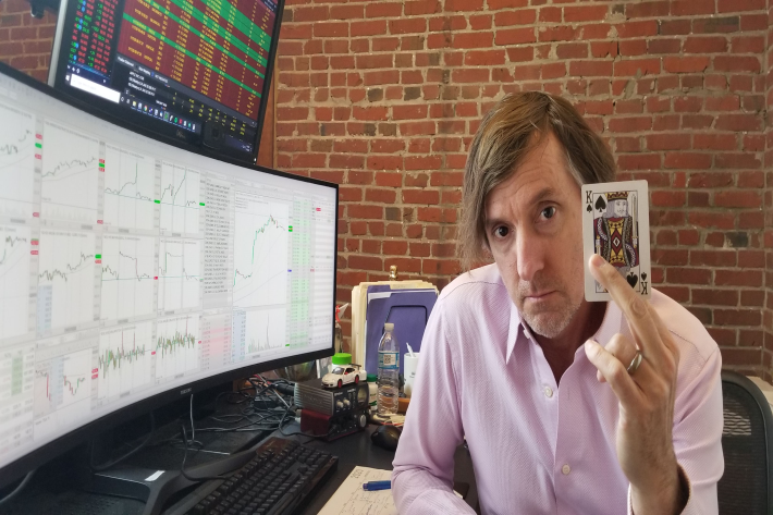 peter reznicek shadowtrader video weekly