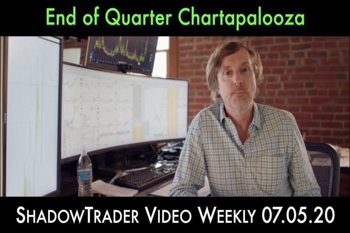 ShadowTrader Video Weekly 07.05.20 | End of Quarter Chartapalooza!