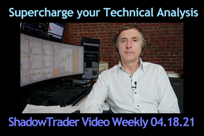 How to Supercharge your Technical Analysis | ShadowTrader Video Weekly 04.18.21