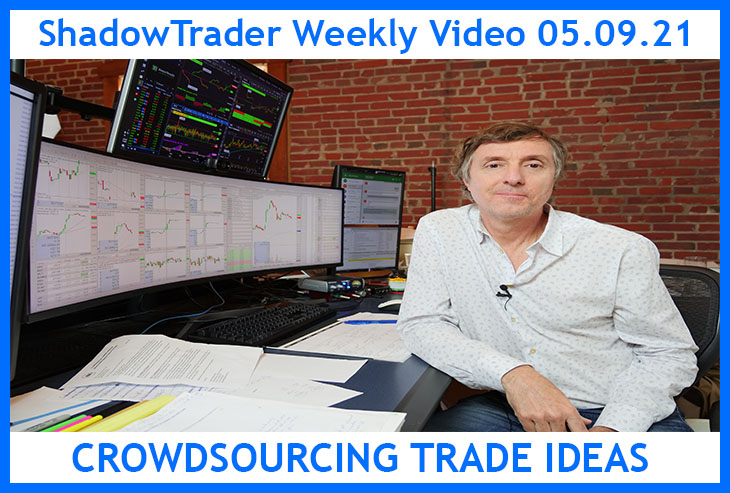 Crowdsourcing Trade Ideas!  | ShadowTrader Video Weekly 05.09.21